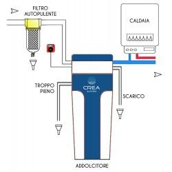 TUBO RAME CLIMA 1/2 M M